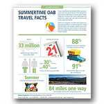 OAB Travel Tips Infographic
