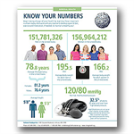 Know Your Numbers Infographic