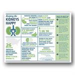 Kidney Health Poster