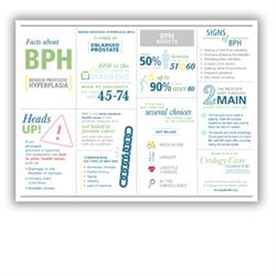 BPH Poster